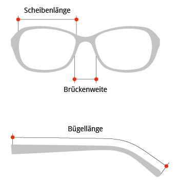 Brillen_Form_anatomisch_Damen